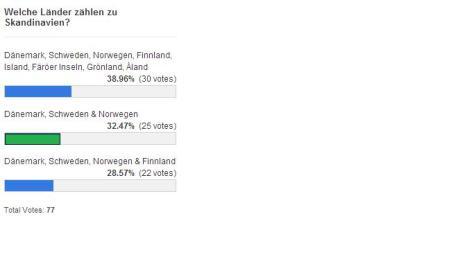 Poll-Skandinavien